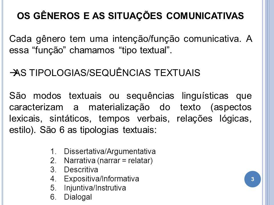 """3 OS GÊNEROS E AS SITUAÇÕES COMUNICATIVAS Cada gênero tem uma intenção/função comunicativa. A essa """"função"""" chamamos """"tipo textual"""".  AS TIPOLOGIAS/S"""
