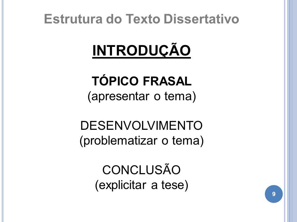 9 Estrutura do Texto Dissertativo INTRODUÇÃO TÓPICO FRASAL (apresentar o tema) DESENVOLVIMENTO (problematizar o tema) CONCLUSÃO (explicitar a tese)