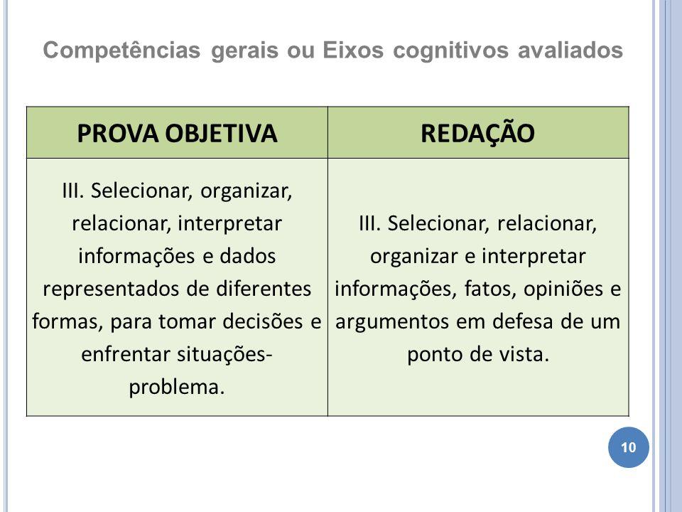 10 Competências gerais ou Eixos cognitivos avaliados PROVA OBJETIVAREDAÇÃO III. Selecionar, organizar, relacionar, interpretar informações e dados rep