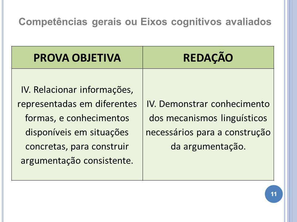 11 Competências gerais ou Eixos cognitivos avaliados PROVA OBJETIVAREDAÇÃO IV. Relacionar informações, representadas em diferentes formas, e conhecime