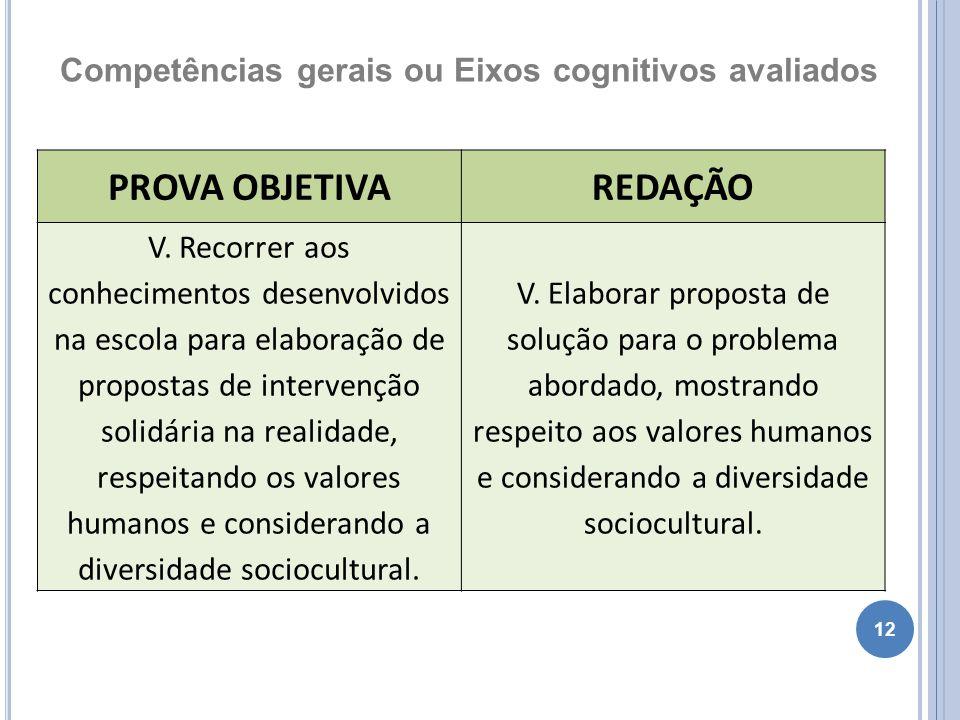 12 Competências gerais ou Eixos cognitivos avaliados PROVA OBJETIVAREDAÇÃO V. Recorrer aos conhecimentos desenvolvidos na escola para elaboração de pr