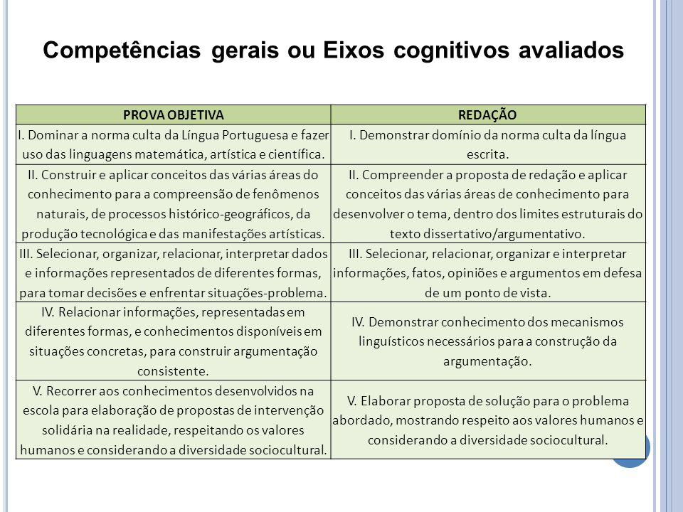 7 Competências gerais ou Eixos cognitivos avaliados PROVA OBJETIVAREDAÇÃO I. Dominar a norma culta da Língua Portuguesa e fazer uso das linguagens mat