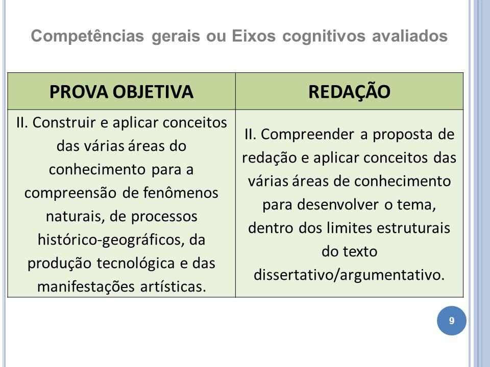9 Competências gerais ou Eixos cognitivos avaliados PROVA OBJETIVAREDAÇÃO II. Construir e aplicar conceitos das várias áreas do conhecimento para a co