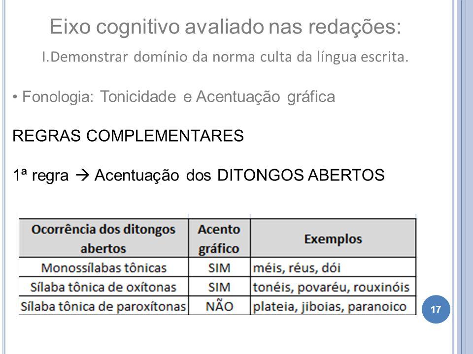 17 Eixo cognitivo avaliado nas redações: I.Demonstrar domínio da norma culta da língua escrita. Fonologia: Tonicidade e Acentuação gráfica REGRAS COMP