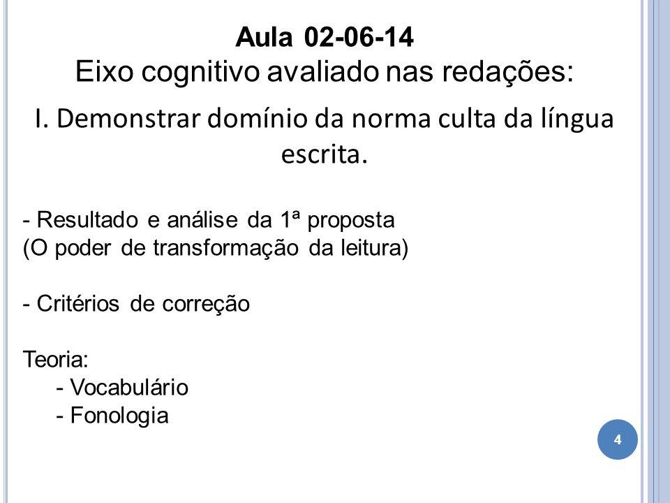 4 Aula 02-06-14 Eixo cognitivo avaliado nas redações: I. Demonstrar domínio da norma culta da língua escrita. - Resultado e análise da 1ª proposta (O