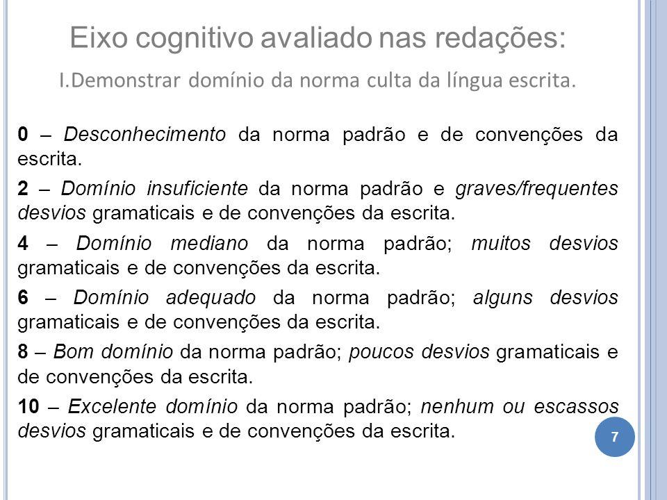 7 Eixo cognitivo avaliado nas redações: I.Demonstrar domínio da norma culta da língua escrita. 0 – Desconhecimento da norma padrão e de convenções da