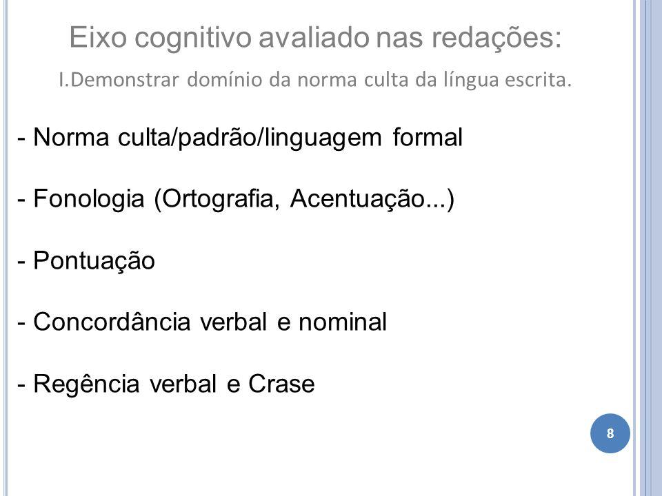 8 Eixo cognitivo avaliado nas redações: I.Demonstrar domínio da norma culta da língua escrita. - Norma culta/padrão/linguagem formal - Fonologia (Orto