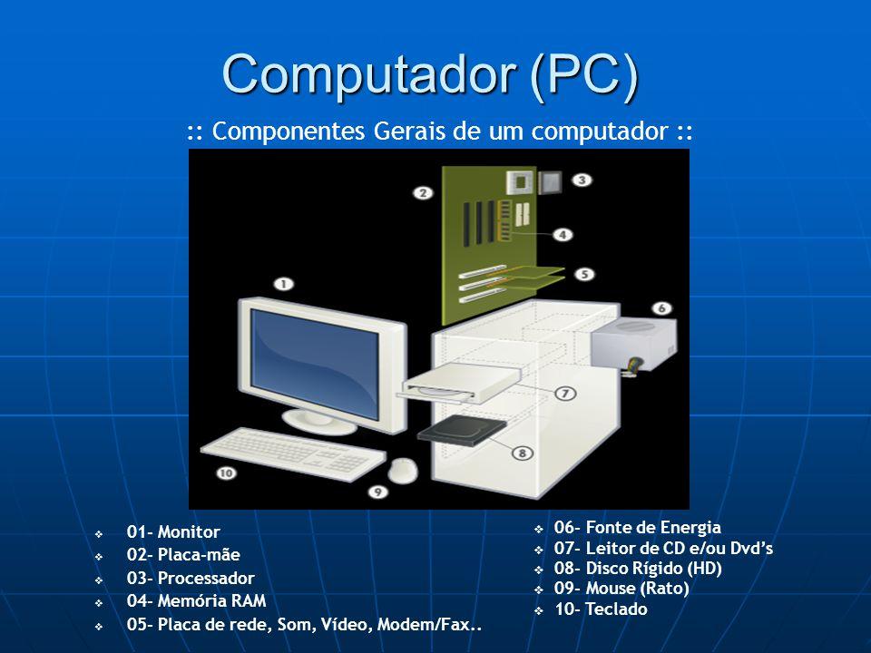 Computador (PC)   01- Monitor   02- Placa-mãe   03- Processador   04- Memória RAM   05- Placa de rede, Som, Vídeo, Modem/Fax..