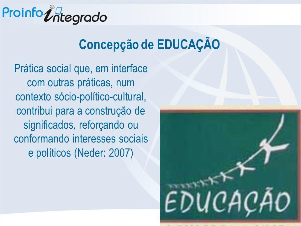 Concepção de EDUCAÇÃO Prática social que, em interface com outras práticas, num contexto sócio-político-cultural, contribui para a construção de significados, reforçando ou conformando interesses sociais e políticos (Neder: 2007) 