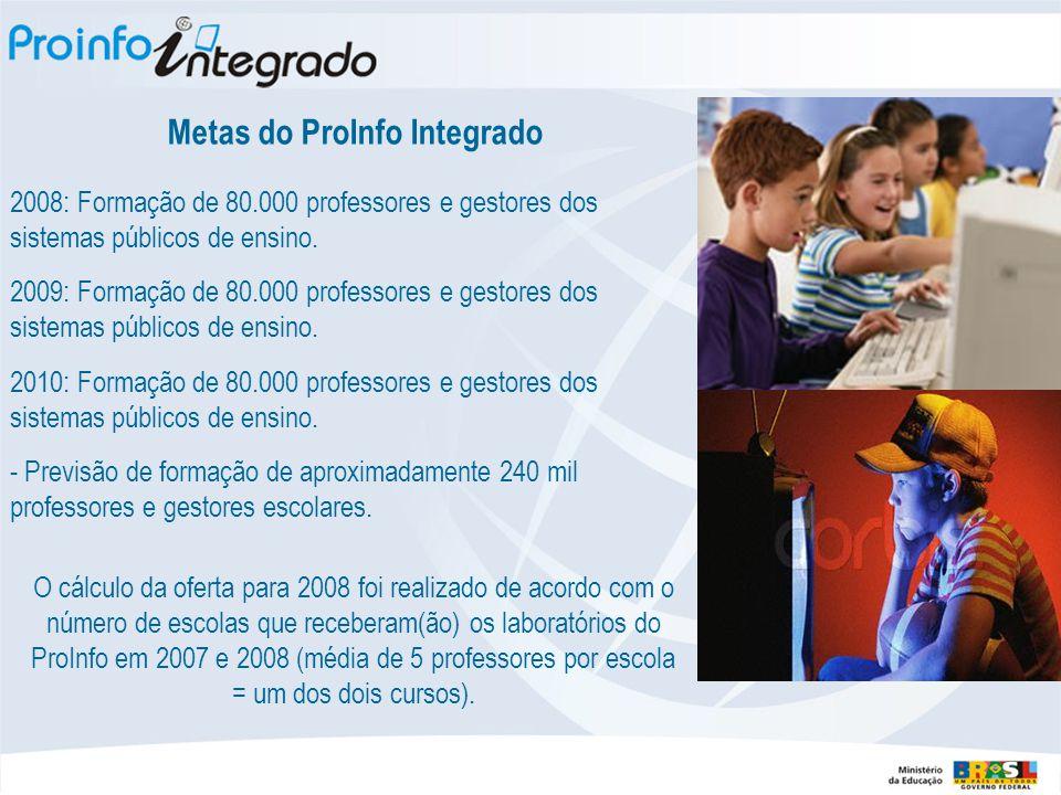 Metas do ProInfo Integrado 2008: Formação de 80.000 professores e gestores dos sistemas públicos de ensino. 2009: Formação de 80.000 professores e ges