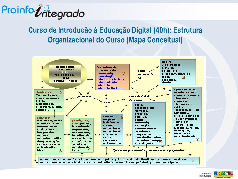 Curso de Introdução à Educação Digital (40h): Estrutura Organizacional do Curso (Mapa Conceitual) 