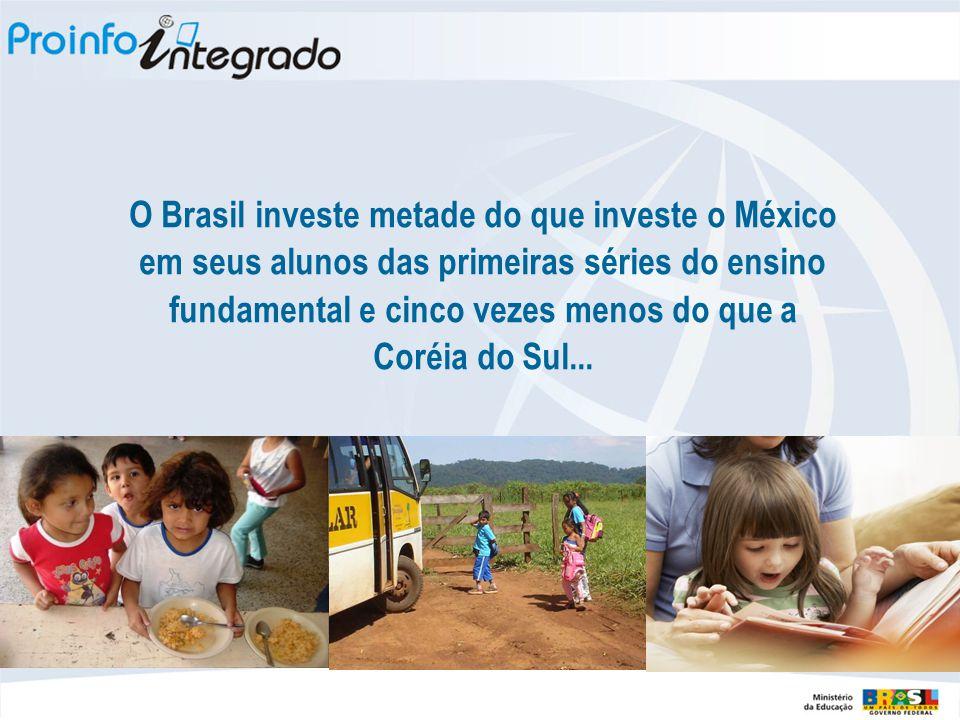 O Brasil investe metade do que investe o México em seus alunos das primeiras séries do ensino fundamental e cinco vezes menos do que a Coréia do Sul...