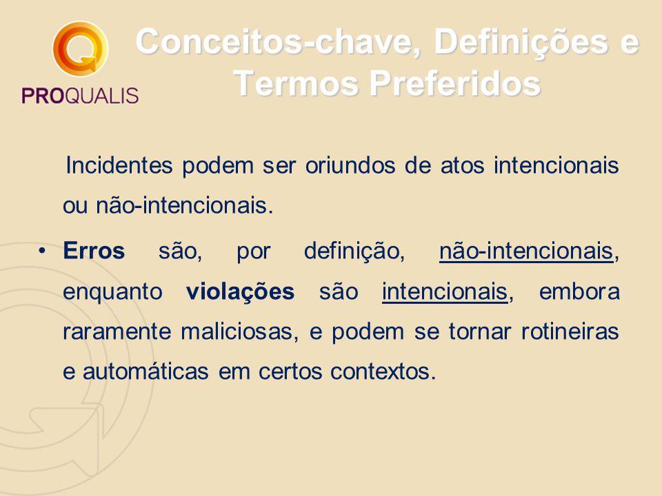 Conceitos-chave, Definições e Termos Preferidos Incidentes podem ser oriundos de atos intencionais ou não-intencionais. Erros são, por definição, não-