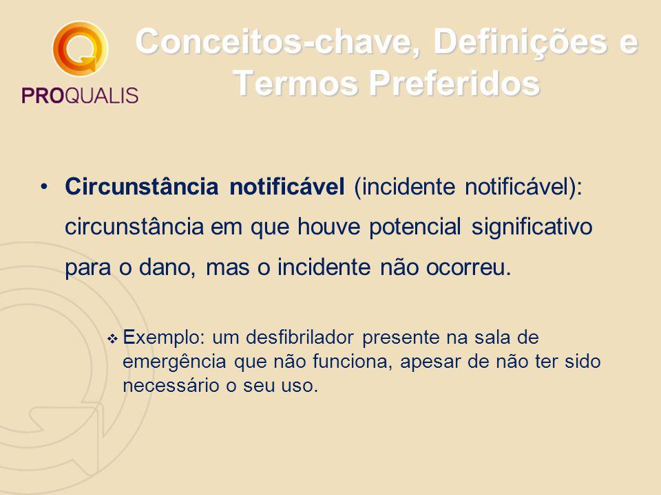 Conceitos-chave, Definições e Termos Preferidos Circunstância notificável (incidente notificável): circunstância em que houve potencial significativo