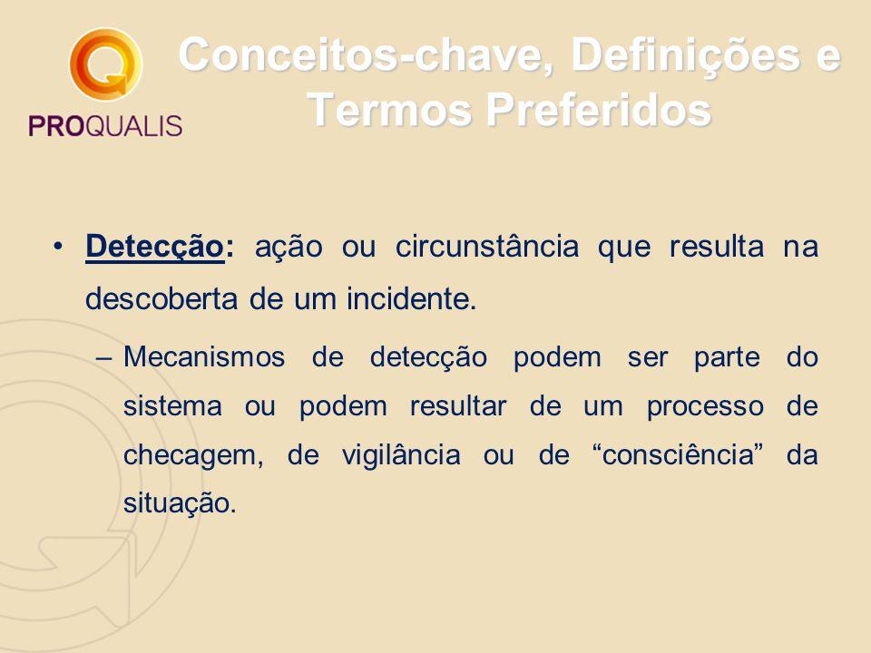 Conceitos-chave, Definições e Termos Preferidos Detecção: ação ou circunstância que resulta na descoberta de um incidente. –Mecanismos de detecção pod