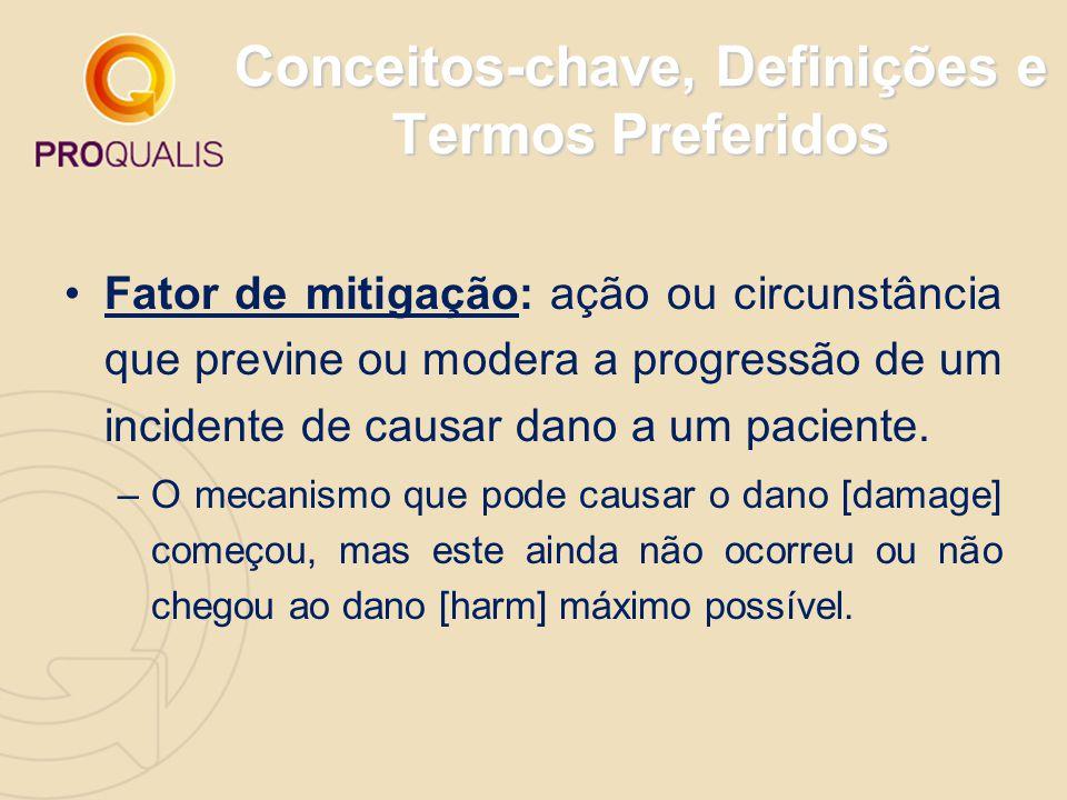 Conceitos-chave, Definições e Termos Preferidos Fator de mitigação: ação ou circunstância que previne ou modera a progressão de um incidente de causar
