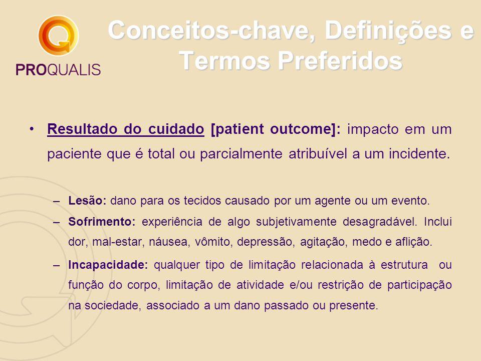 Conceitos-chave, Definições e Termos Preferidos Resultado do cuidado [patient outcome]: impacto em um paciente que é total ou parcialmente atribuível
