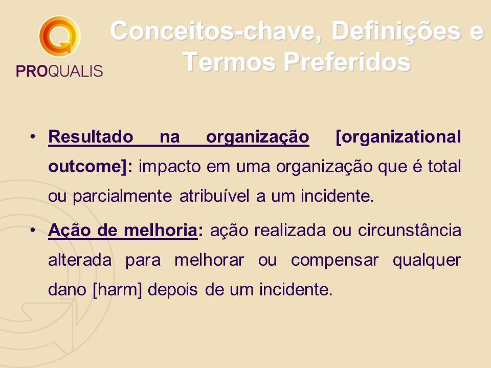 Conceitos-chave, Definições e Termos Preferidos Resultado na organização [organizational outcome]: impacto em uma organização que é total ou parcialme
