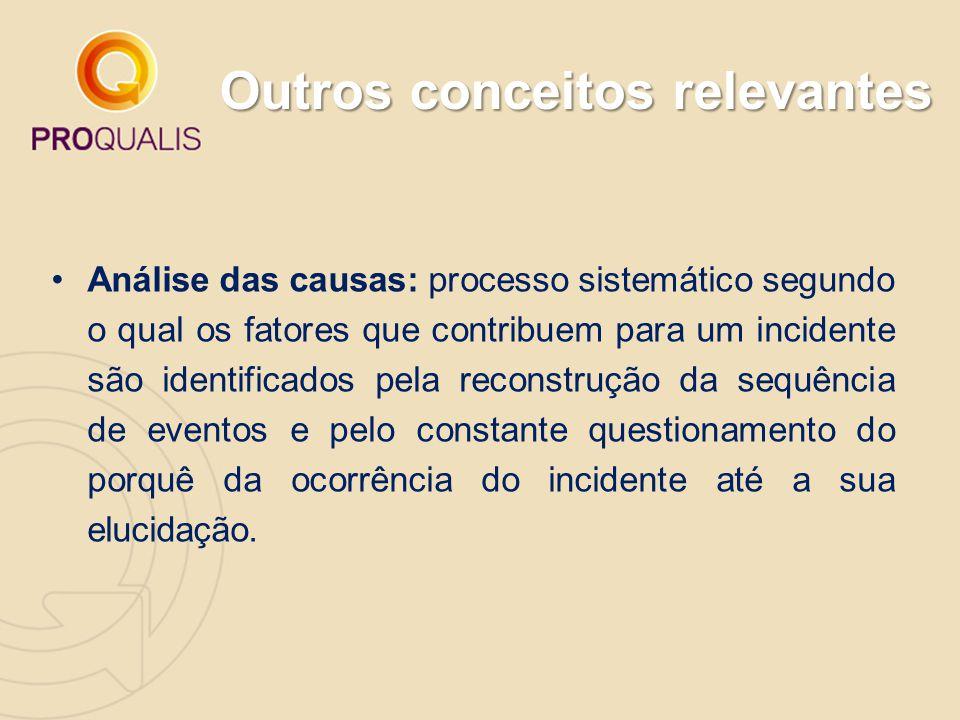 Análise das causas: processo sistemático segundo o qual os fatores que contribuem para um incidente são identificados pela reconstrução da sequência d