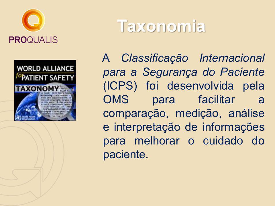 Taxonomia A Classificação Internacional para a Segurança do Paciente (ICPS) foi desenvolvida pela OMS para facilitar a comparação, medição, análise e