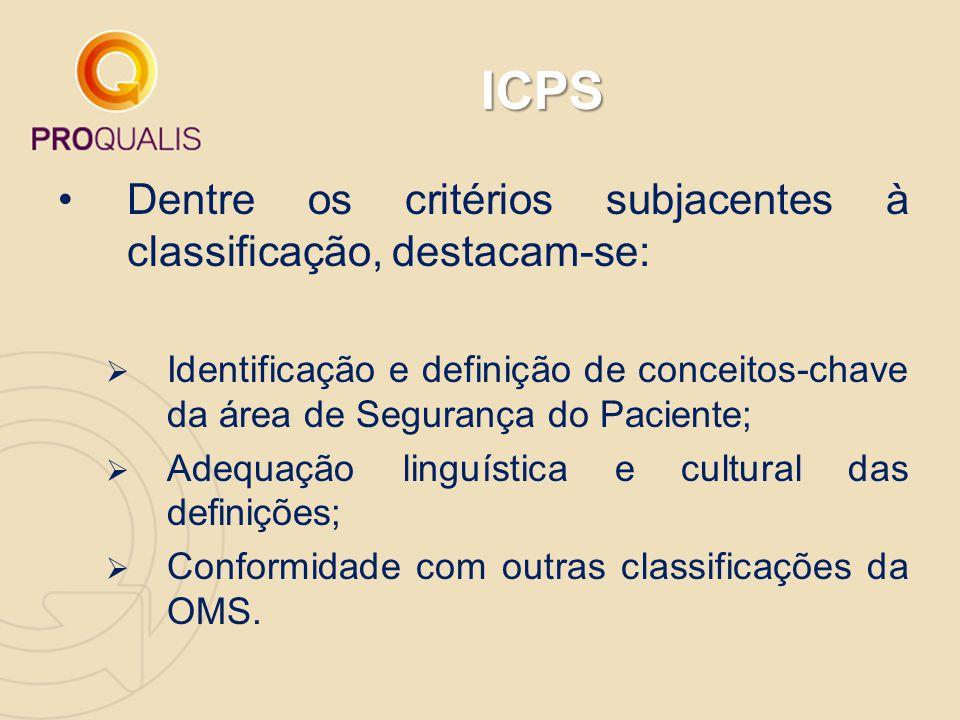 ICPS Dentre os critérios subjacentes à classificação, destacam-se:  Identificação e definição de conceitos-chave da área de Segurança do Paciente; 