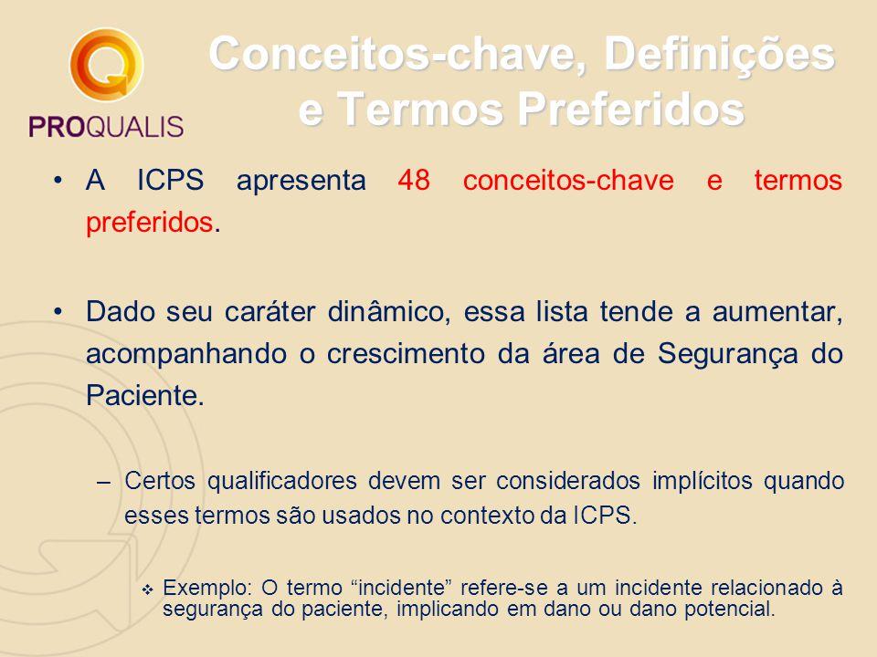 Conceitos-chave, Definições e Termos Preferidos A ICPS apresenta 48 conceitos-chave e termos preferidos. Dado seu caráter dinâmico, essa lista tende a