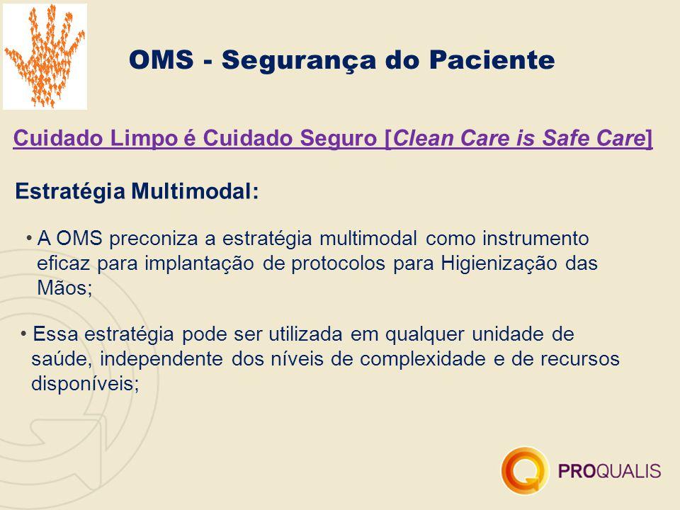 OMS - Segurança do Paciente Cuidado Limpo é Cuidado Seguro [Clean Care is Safe Care] Estratégia Multimodal: A OMS preconiza a estratégia multimodal co