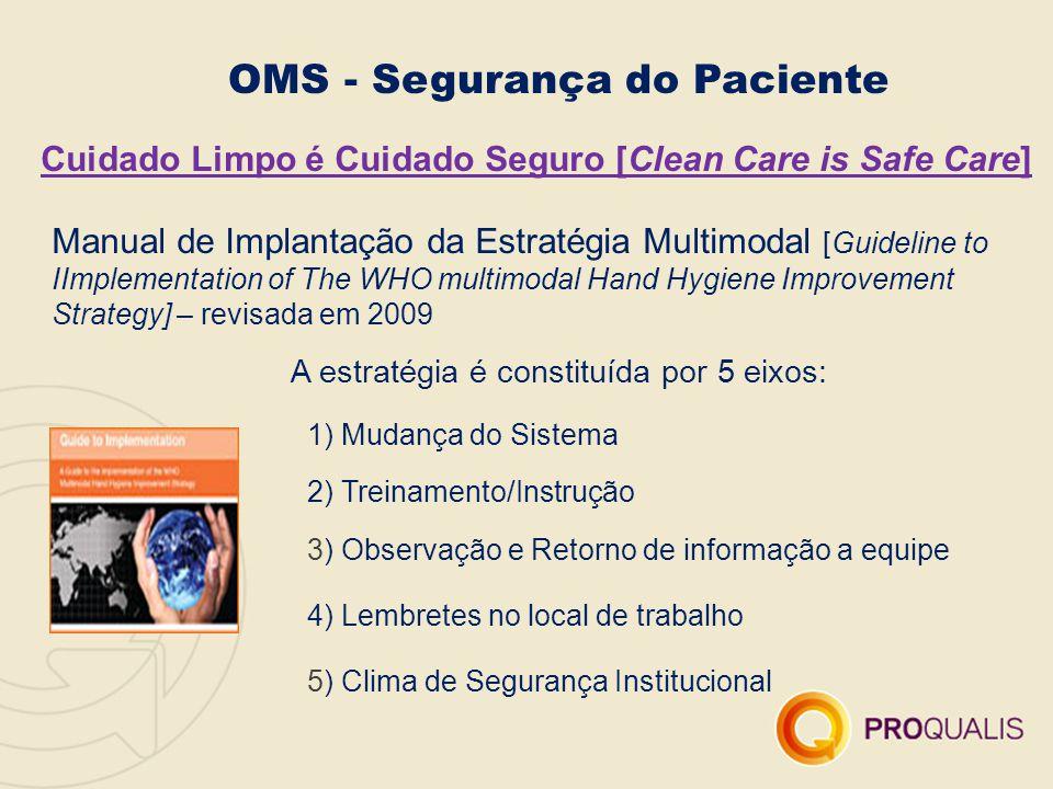 Manual de Implantação da Estratégia Multimodal [Guideline to IImplementation of The WHO multimodal Hand Hygiene Improvement Strategy] – revisada em 20