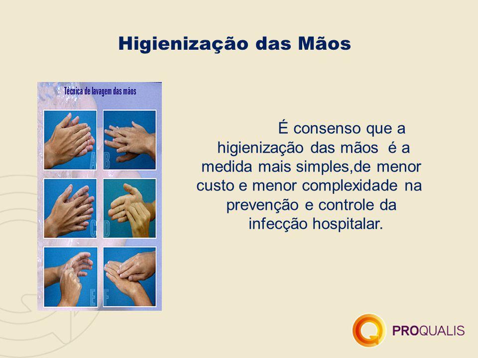 Higienização das Mãos É consenso que a higienização das mãos é a medida mais simples,de menor custo e menor complexidade na prevenção e controle da in