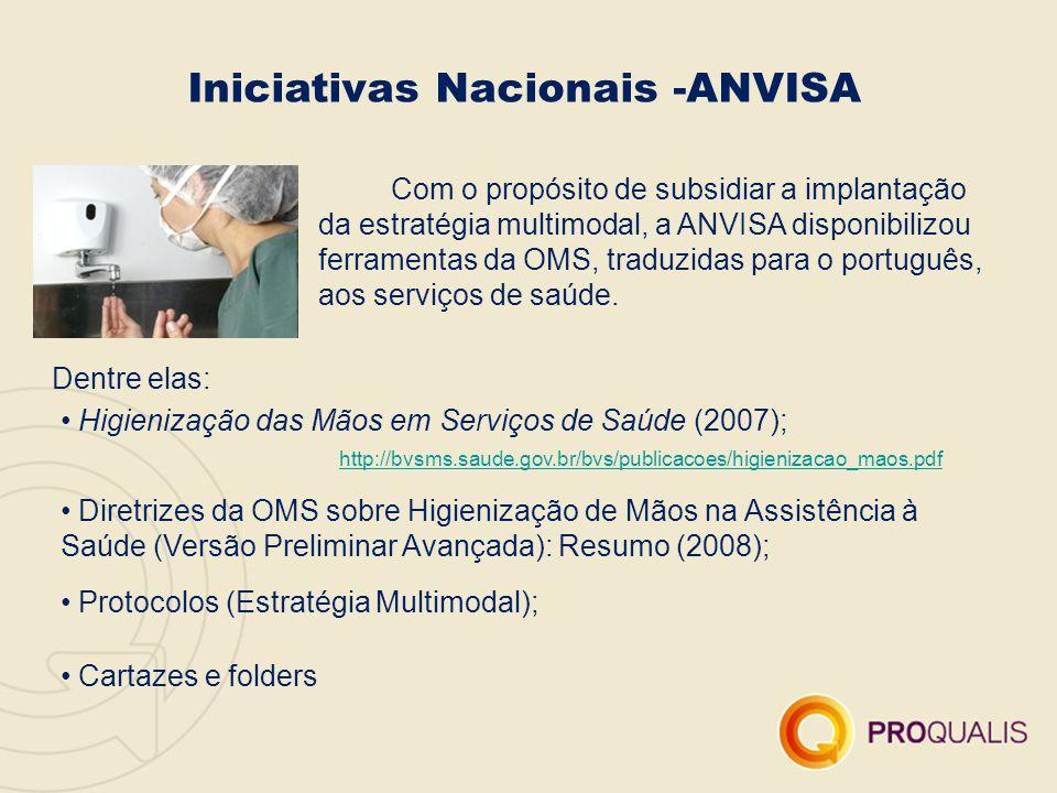 Iniciativas Nacionais -ANVISA Com o propósito de subsidiar a implantação da estratégia multimodal, a ANVISA disponibilizou ferramentas da OMS, traduzi