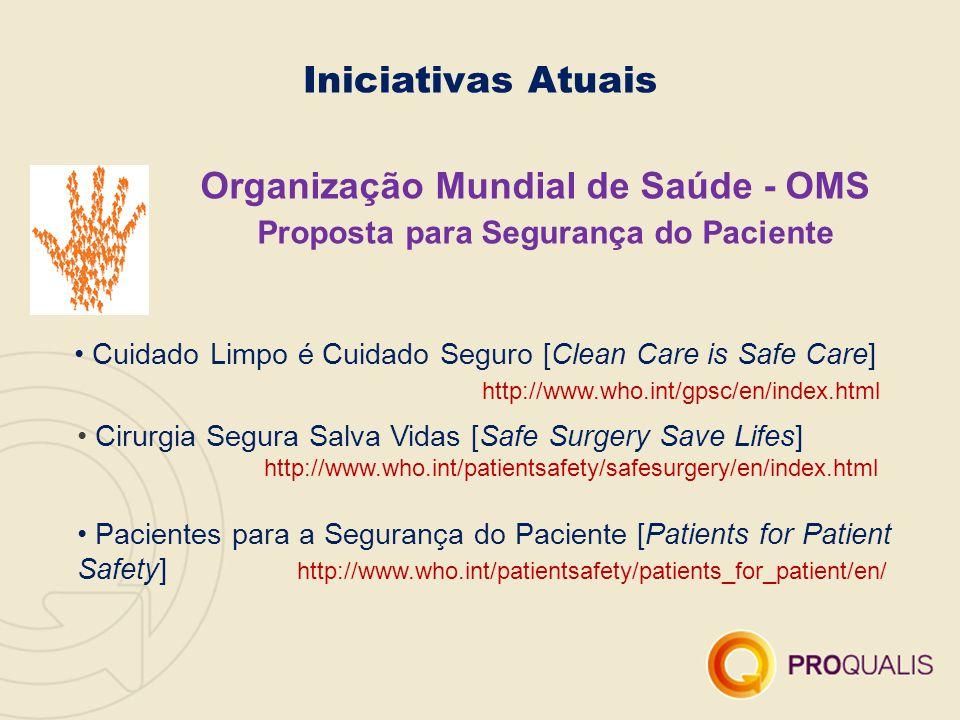 Iniciativas Nacionais Em 2007, o Brasil foi incluído na Aliança Mundial para a Segurança do Paciente – cujo lema é uma assistência limpa é uma assistência segura –, por meio da assinatura do Ministro da Saúde.