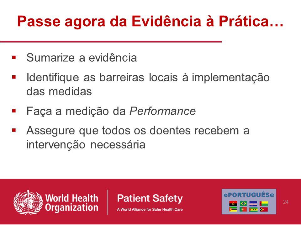 Passe agora da Evidência à Prática…  Sumarize a evidência  Identifique as barreiras locais à implementação das medidas  Faça a medição da Performance  Assegure que todos os doentes recebem a intervenção necessária 24