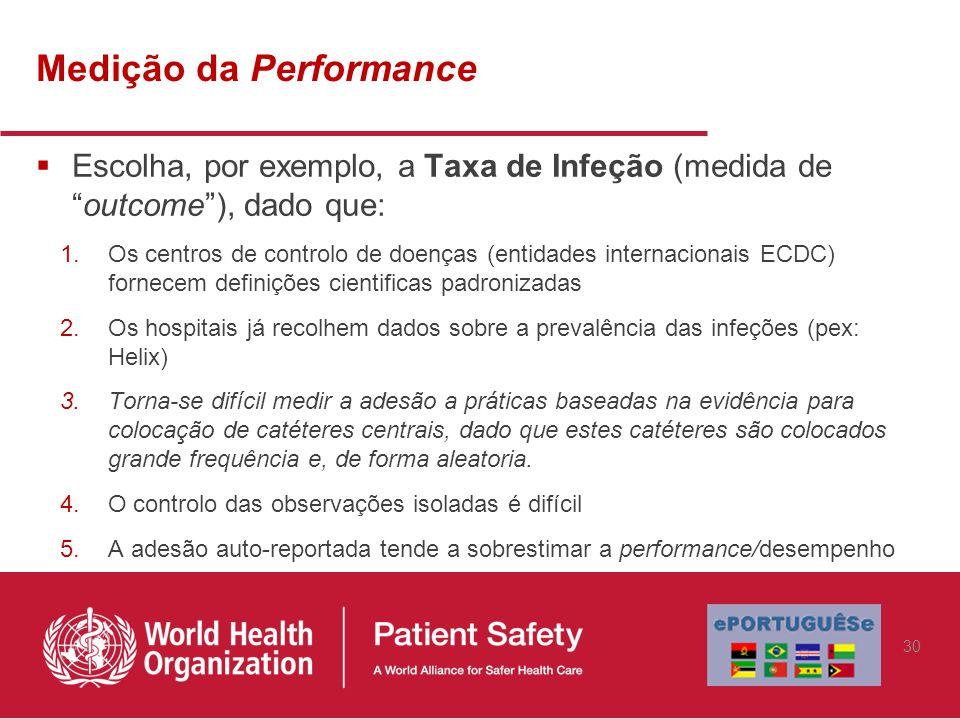 Medição da Performance  Escolha, por exemplo, a Taxa de Infeção (medida de outcome ), dado que: 1.Os centros de controlo de doenças (entidades internacionais ECDC) fornecem definições cientificas padronizadas 2.Os hospitais já recolhem dados sobre a prevalência das infeções (pex: Helix) 3.Torna-se difícil medir a adesão a práticas baseadas na evidência para colocação de catéteres centrais, dado que estes catéteres são colocados grande frequência e, de forma aleatoria.