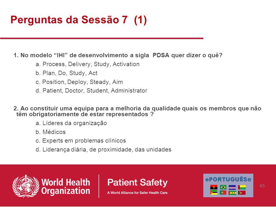 1.No modelo IHI de desenvolvimento a sigla PDSA quer dizer o quê.