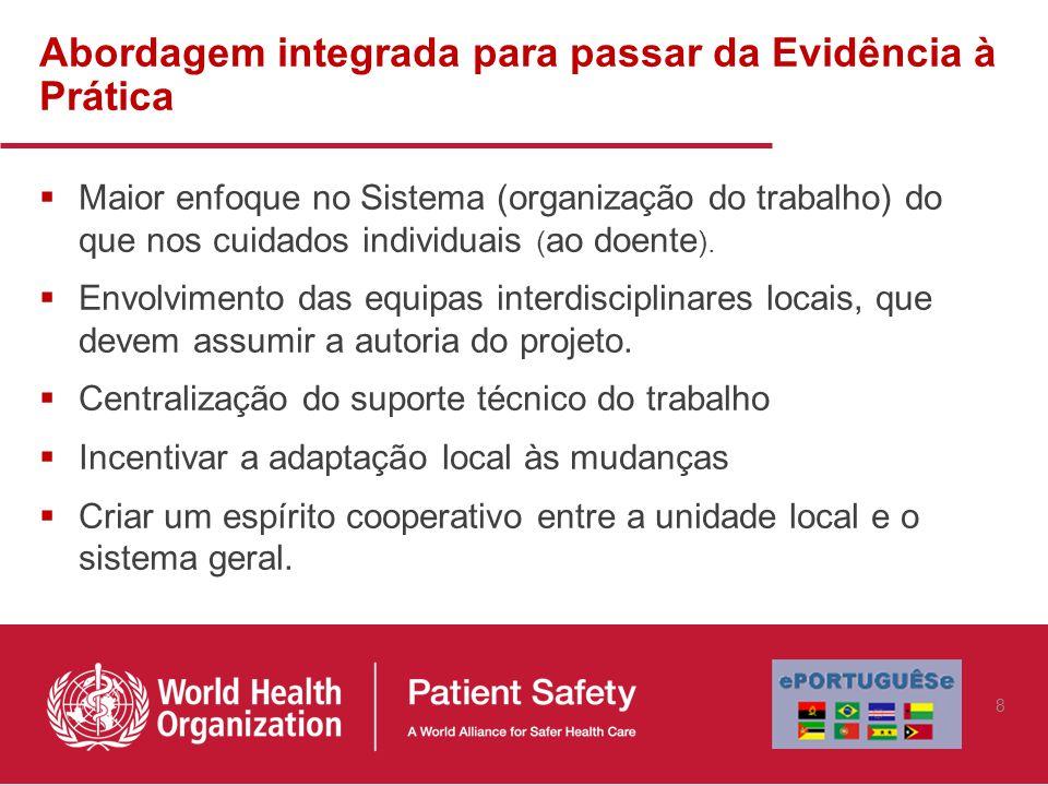 Abordagem integrada para passar da Evidência à Prática  Maior enfoque no Sistema (organização do trabalho) do que nos cuidados individuais ( ao doente ).