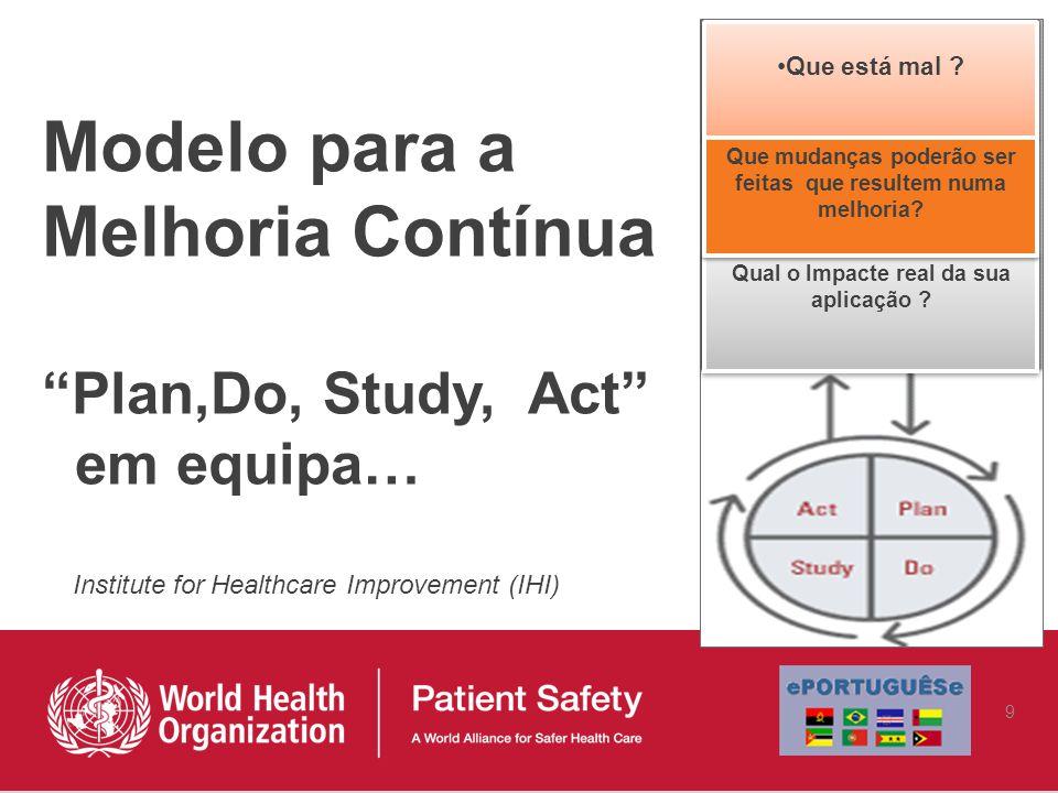Check list Cirúrgica Enfermeira Circulante Preenchimento 40