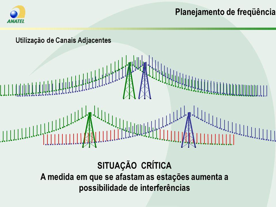 Utilização de Canais Adjacentes SITUAÇÃO CRÍTICA A medida em que se afastam as estações aumenta a possibilidade de interferências Planejamento de Frequencias Planejamento de freqüências