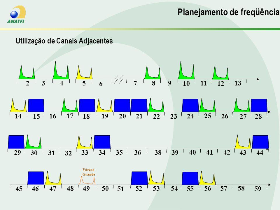 Utilização de Canais Adjacentes Planejamento de Frequencias Planejamento de freqüências