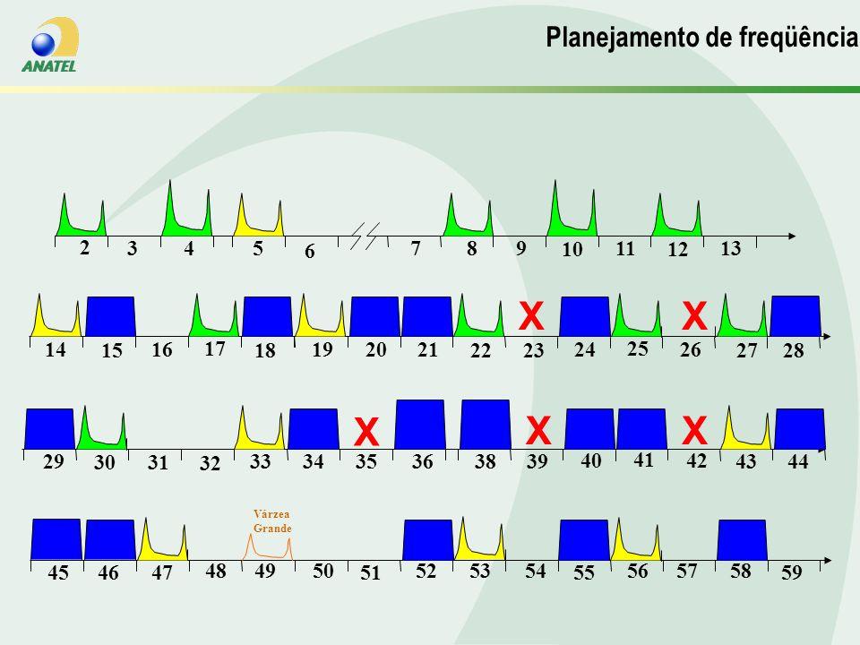 Planejamento de Frequencias Planejamento de freqüências X XX XX