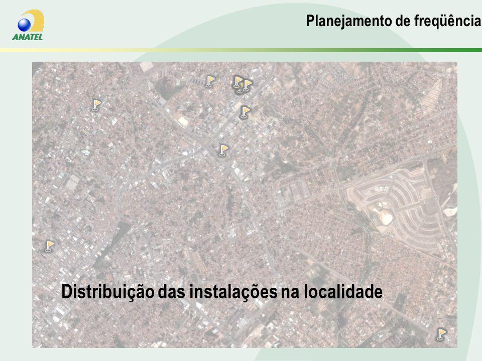 Distribuição das instalações na localidade Planejamento de Frequencias Planejamento de freqüências