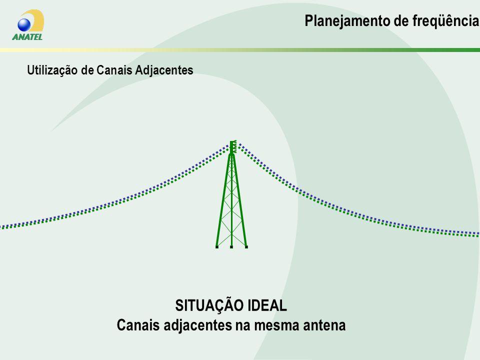 SITUAÇÃO IDEAL Canais adjacentes na mesma antena Utilização de Canais Adjacentes Planejamento de Frequencias Planejamento de freqüências