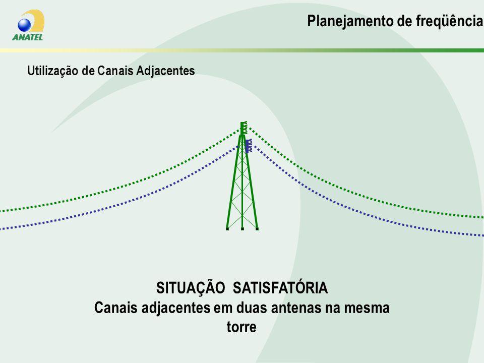 Utilização de Canais Adjacentes SITUAÇÃO SATISFATÓRIA Canais adjacentes em duas antenas na mesma torre Planejamento de Frequencias Planejamento de freqüências
