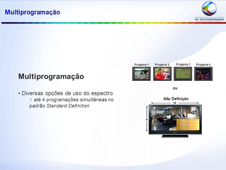 Multiprogramação Diversas opções de uso do espectro ○ até 4 programações simultâneas no padrão Standard Definition Progama 1 Progama 2 Progama 3 Progama 4 Alta Definição ou Multiprogramação 