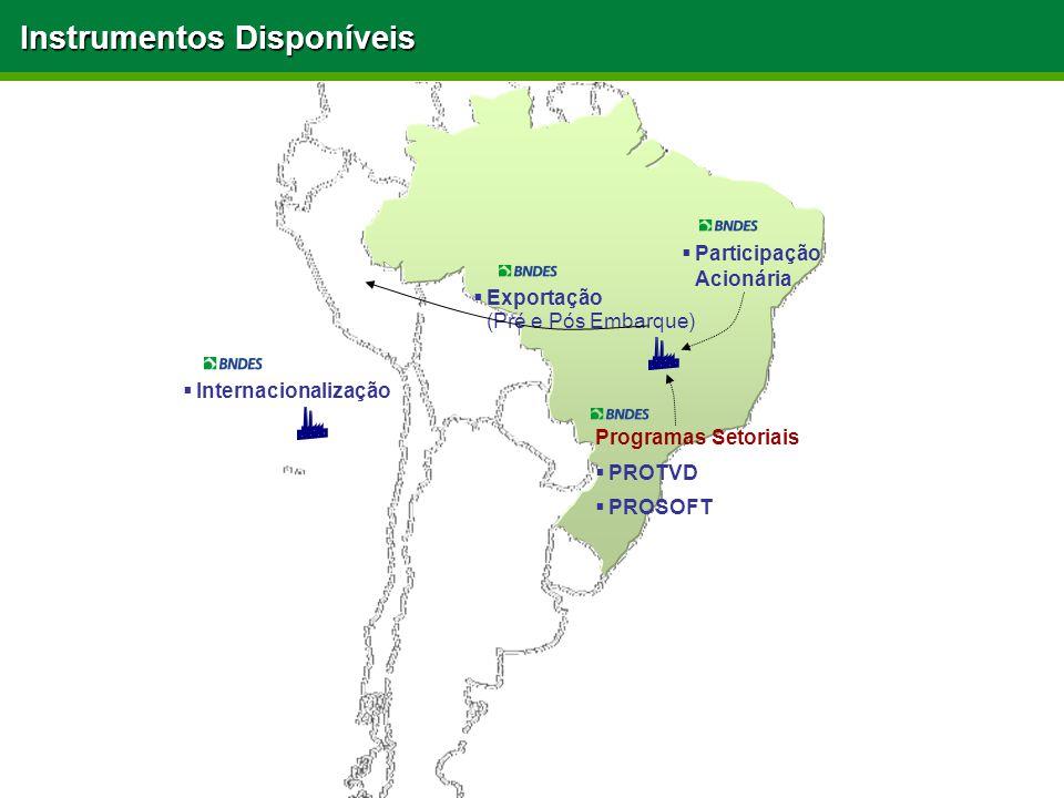 Instrumentos Disponíveis Programas Setoriais  PROTVD  PROSOFT  Exportação (Pré e Pós Embarque)  Participação Acionária  Internacionalização