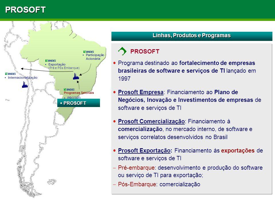 PROSOFT Linhas, Produtos e Programas Programas Setoriais  PROTVD  PROSOFT  Exportação (Pré e Pós Embarque)  Participação Acionária  Internacionalização  PROSOFT Programa destinado ao fortalecimento de empresas brasileiras de software e serviços de TI lançado em 1997 Prosoft Empresa: Financiamento ao Plano de Negócios, Inovação e Investimentos de empresas de software e serviços de TI Prosoft Comercialização: Financiamento à comercialização, no mercado interno, de software e serviços correlatos desenvolvidos no Brasil Prosoft Exportação: Financiamento às exportações de software e serviços de TI  Pré-embarque: desenvolvimento e produção do software ou serviço de TI para exportação;  Pós-Embarque: comercialização PROSOFT