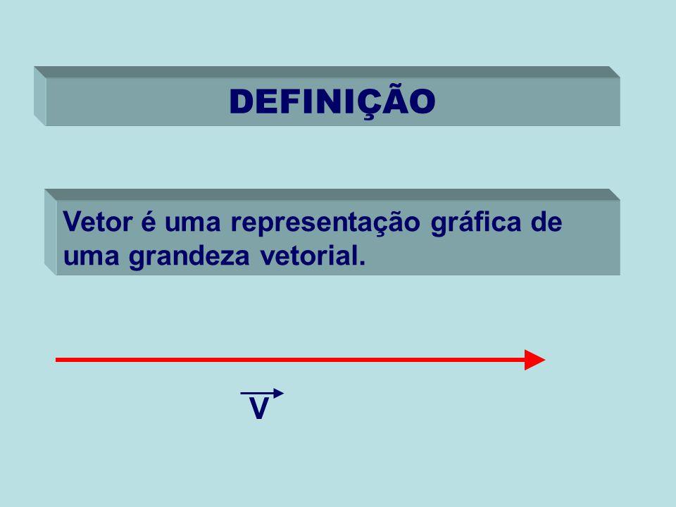 DEFINIÇÃO V Vetor é uma representação gráfica de uma grandeza vetorial.