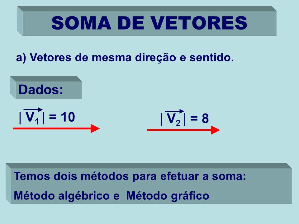SOMA DE VETORES Dados: Temos dois métodos para efetuar a soma: Método algébrico e Método gráfico | V 1 | = 10 | V 2 | = 8 a) Vetores de mesma direção e sentido.