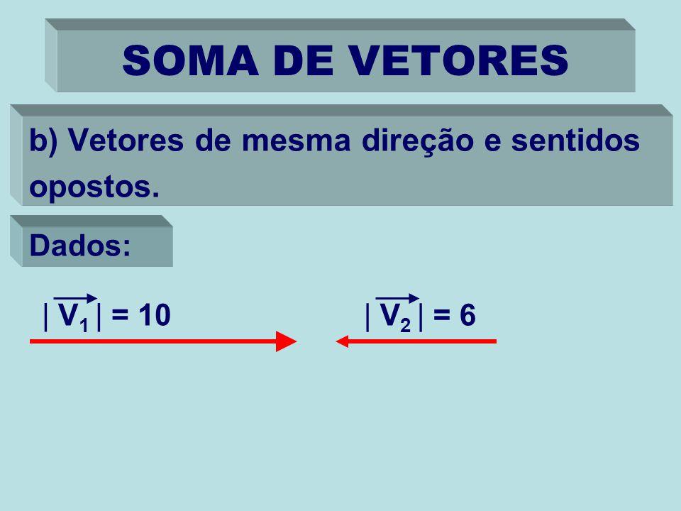 SOMA DE VETORES b) Vetores de mesma direção e sentidos opostos. Dados: | V 1 | = 10 | V 2 | = 6