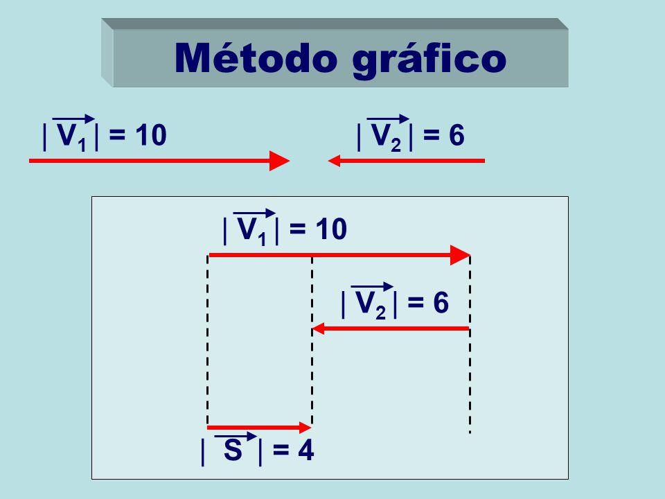 Método gráfico | V 1 | = 10 | V 2 | = 6 | V 1 | = 10 | V 2 | = 6 | S | = 4