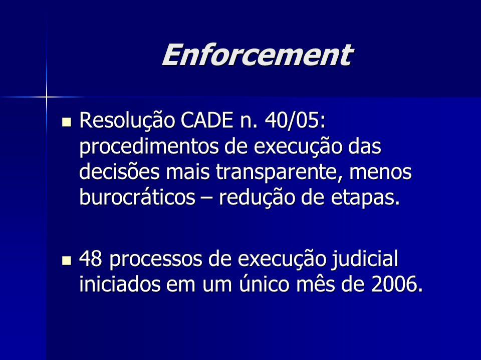 Enforcement Resolução CADE n. 40/05: procedimentos de execução das decisões mais transparente, menos burocráticos – redução de etapas. Resolução CADE